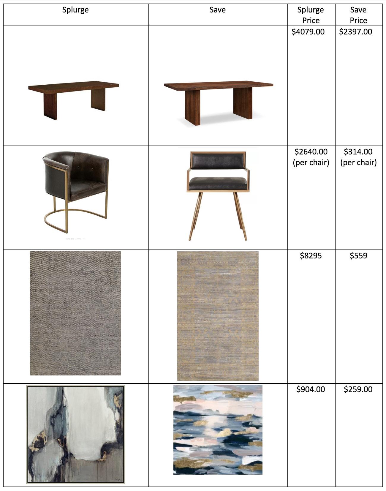 Interior design chairs bend oregon