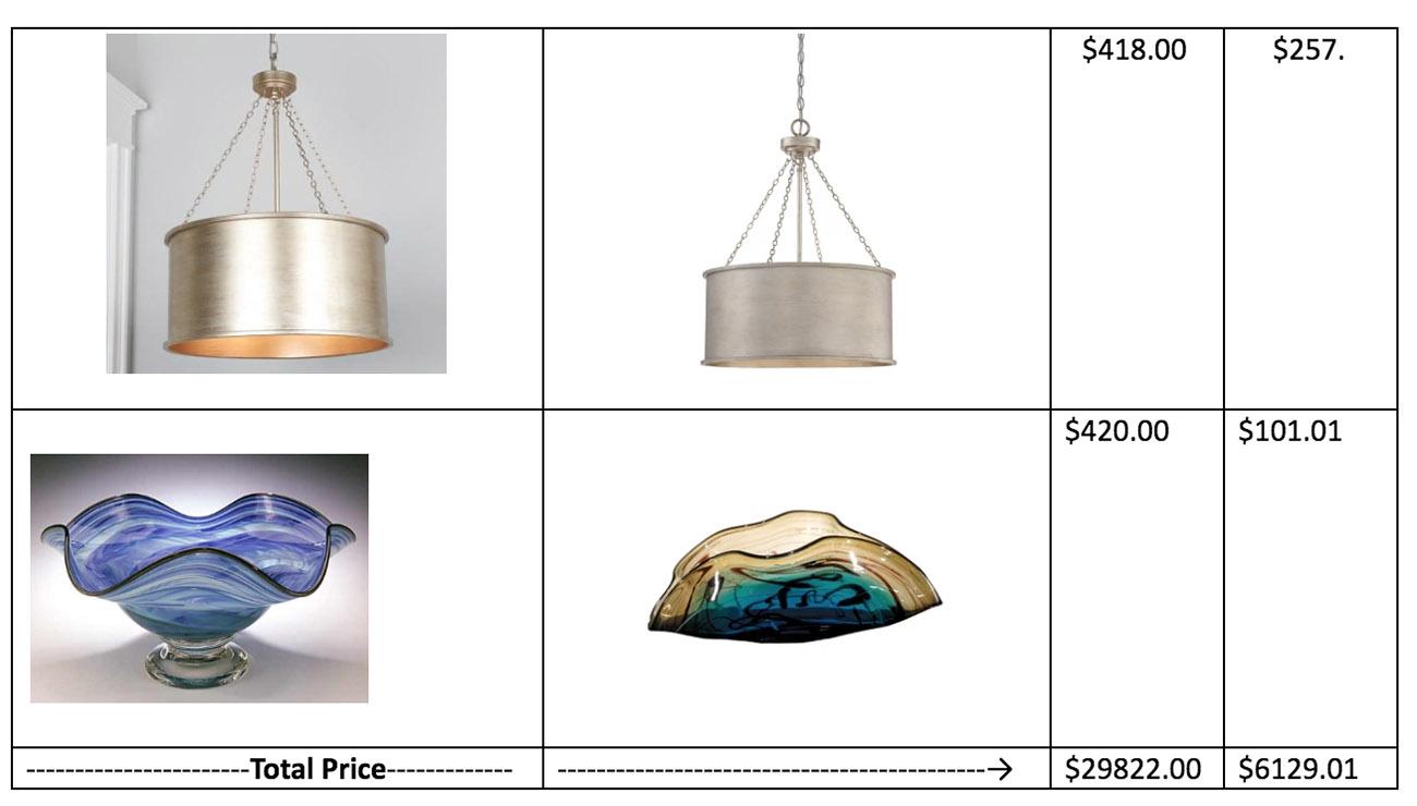 Interior design chandelier bend oregon